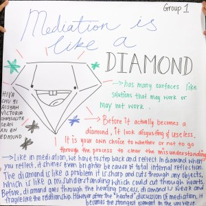 Mediation is like a Diamond