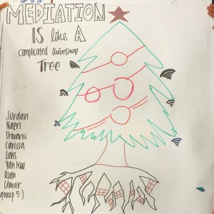 Mediation is like a Complicated Christmas Tree