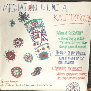 Mediation is like a Kaleidoscope